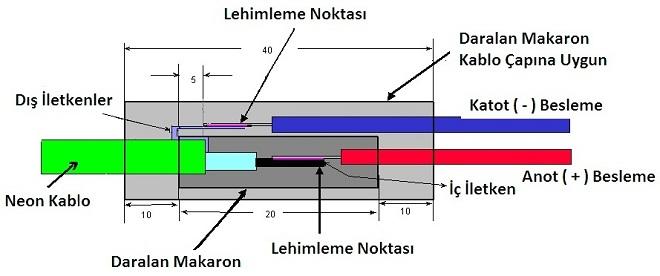 el-wire-bağlantı-şeması