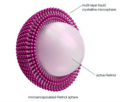 mikrokapsül-teknolojisi