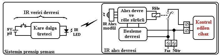 ir-alici-sistemi