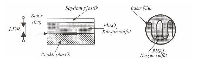 ldr-yapısı