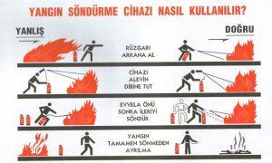 yangın-sondurme