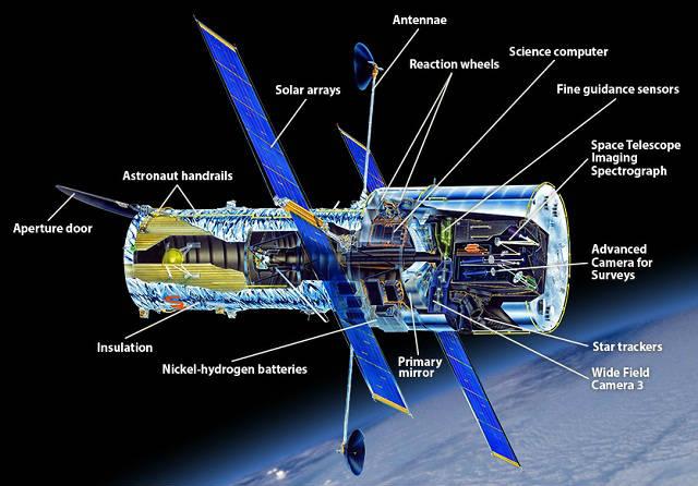 Hubble Teleskobu. Yerli teleskop 7 kat daha iyi çözünürlügü olacagı söylendi