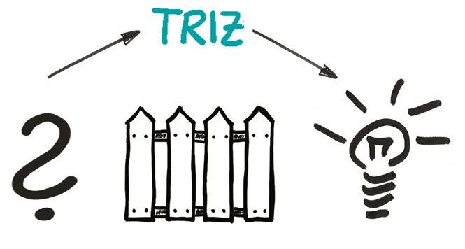 triz-nedir