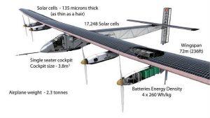 solar-impulse-ozellikleri