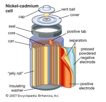 nikel-kadminyum pil