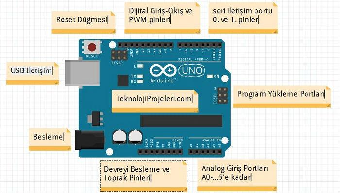 Arduino uno nedir Özellikleri nelerdir teknoloji projeleri