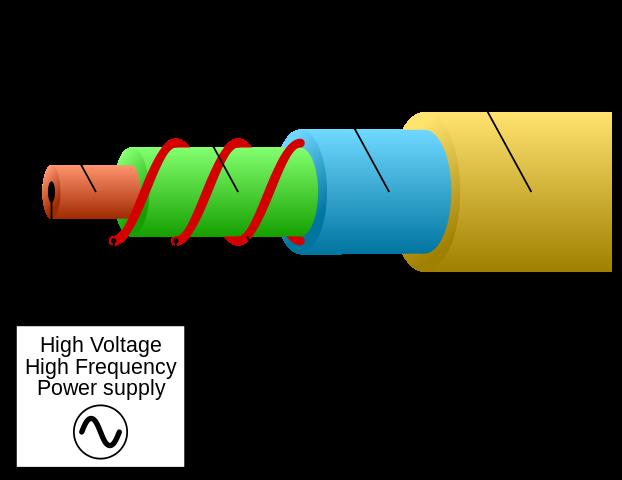 neon kablo nedir