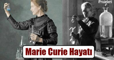Marie Curie (Madam Curie) Kimdir? Hayatı ve Buluşları