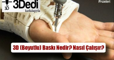 3D (Boyutlu) Baskı Nedir? Nasıl Çalışır?