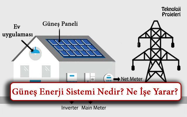 Güneş Enerji Sistemi Nedir Nasıl çalışır Ne Işe Yarar Teknoloji