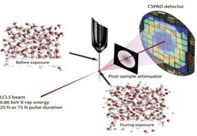 Mikro Saniyenin On Milyonda Biri Sürede 100 Bin Derece!